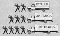 Parker moving truck sizes